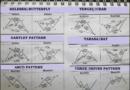 Harmonik Yapılar ve Fibonacci