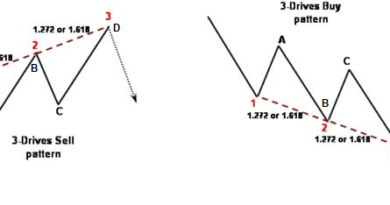 ÜÇLÜ SÜRÜCÜLER DESEN-THREE DRIVES PATTERN(3-DRIVES)